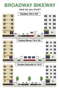 Broadway Bikeway Downtown